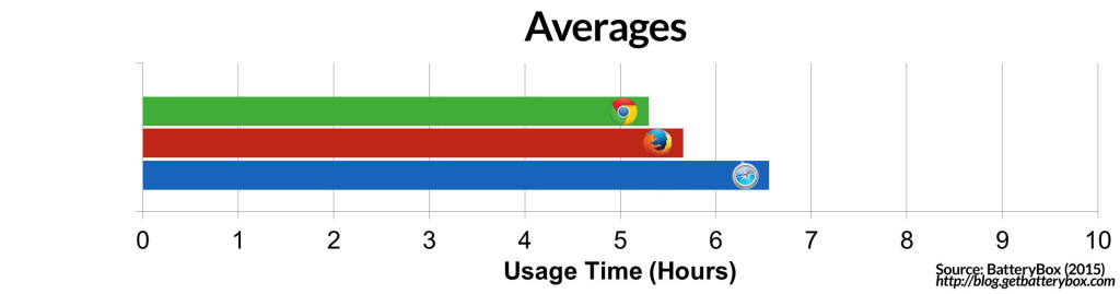 Averages-copy-1024x269